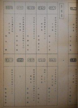 画像1: 下駄の刻印調 ■ 東京警察管区本部刑事部鑑識課 昭和26年